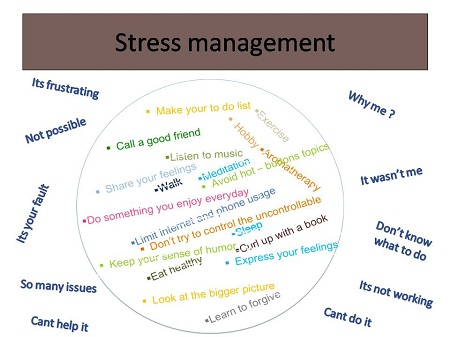 Stress management 11